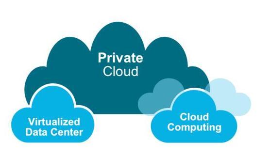 云计算部署中,公有云、私有云、混合云之间的区别在哪些?
