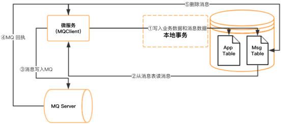 attachments-2020-06-I1HCABg25ef05ca527f47.png